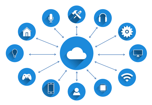 IoT components - cloud for connectivity