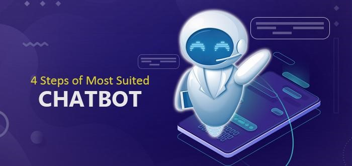 chatbot for your business