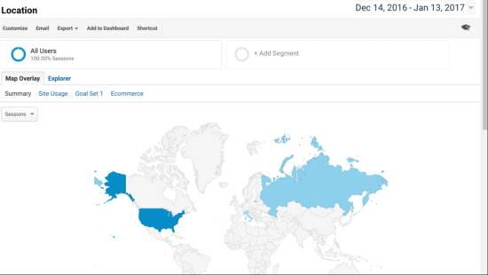 google analytics - free seo analytics tool