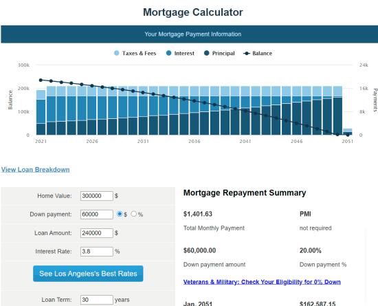 mortgage calculator online