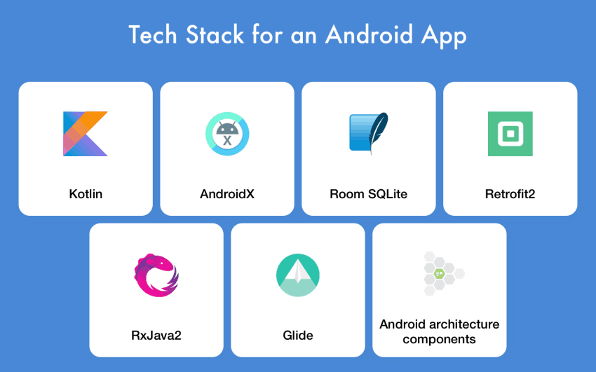 tech stack for an android app